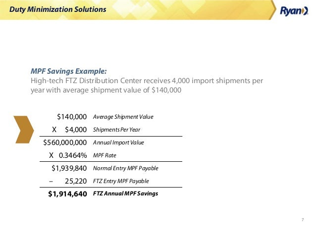 Duty Minimization Solutions 7 MPF Savings Example: High-tech FTZ Distribution Center receives 4,000 import shipments per y...