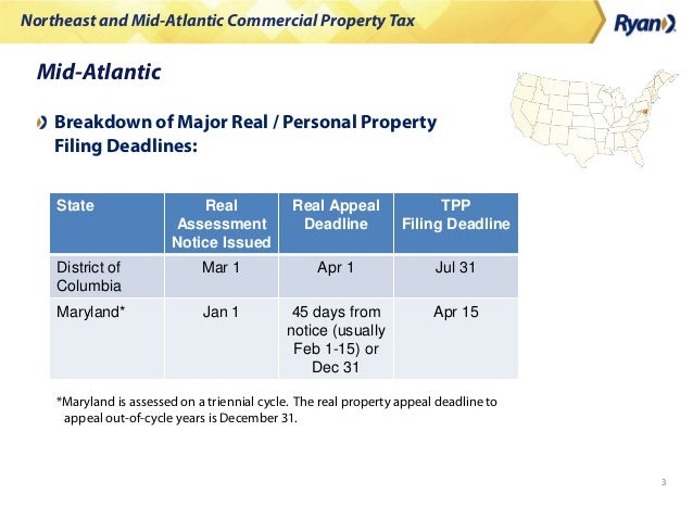 Property Tax Northeast Deadlines Slide 3