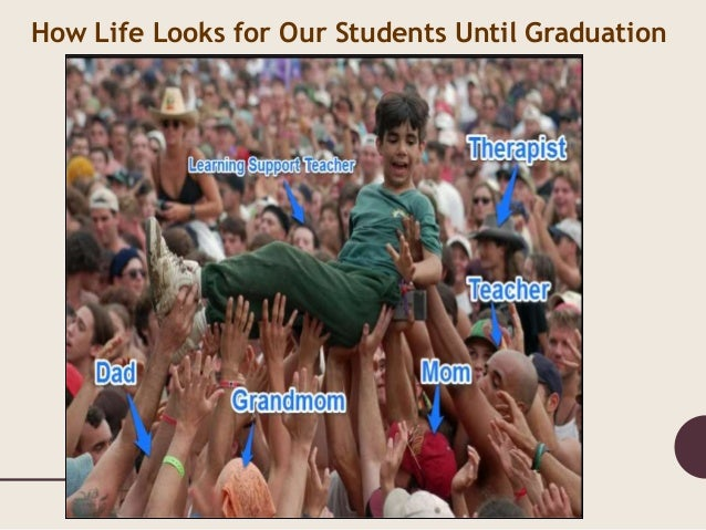 How Life Looks for Our Students Until Graduation