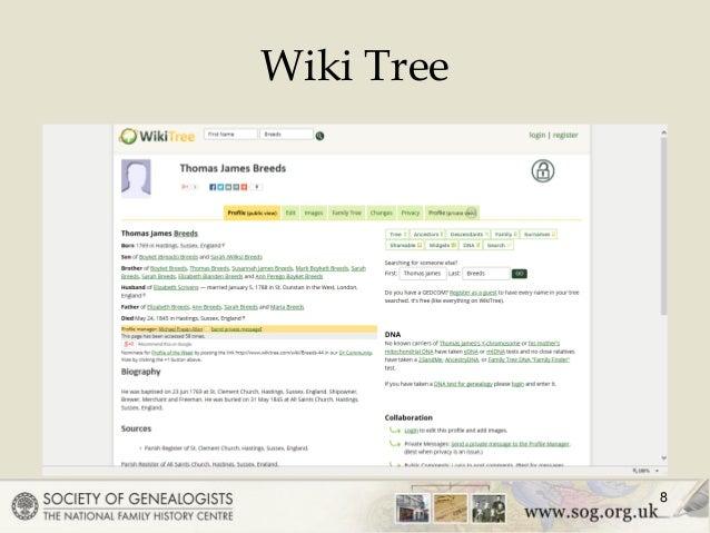 Wiki Tree 8 ...
