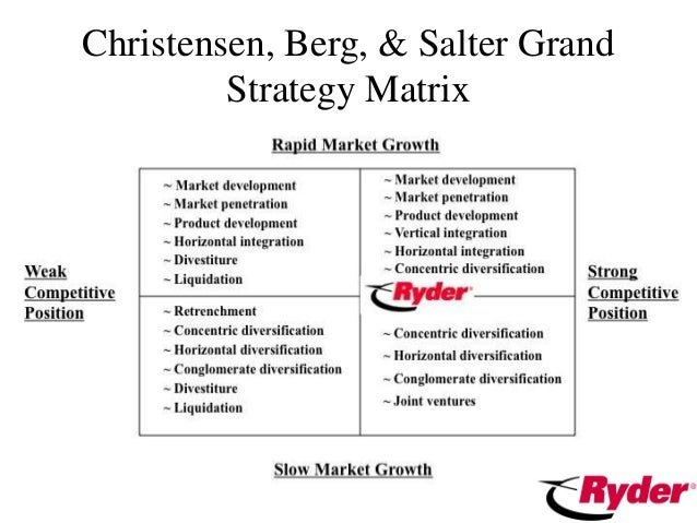 grand strategy matrix of vodafone A grand strategy matrix is a tool used by businesses to devise alternative strategies the matrix is primarily based on four essential elements: rapid market growth, slow market growth, strong competitive position and weak competitive position these four elements make up a four-quadrant strategy .