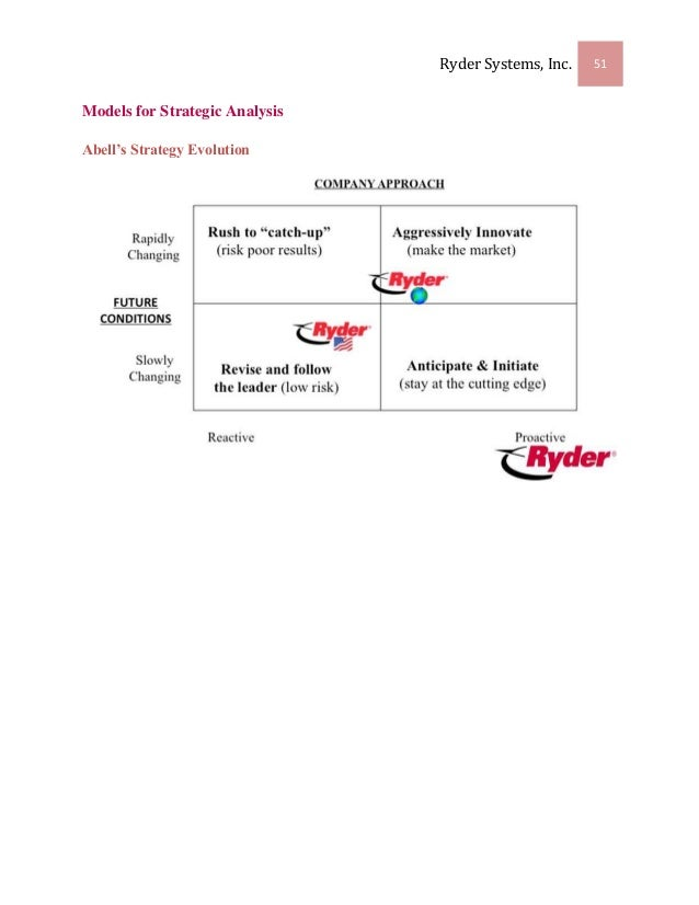 adobe systems incorporated case study essay Re: organisational structure of adobe systems inc - june 15th, 2015 organisational structure has been the core strength and backbone of the company without proper organisation it becomes to difficult to manage the situation and accountability is the main reason to develop organisational structure.
