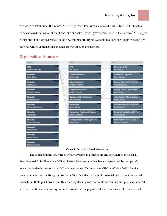 ryder systems  inc  case study  comprehensive business