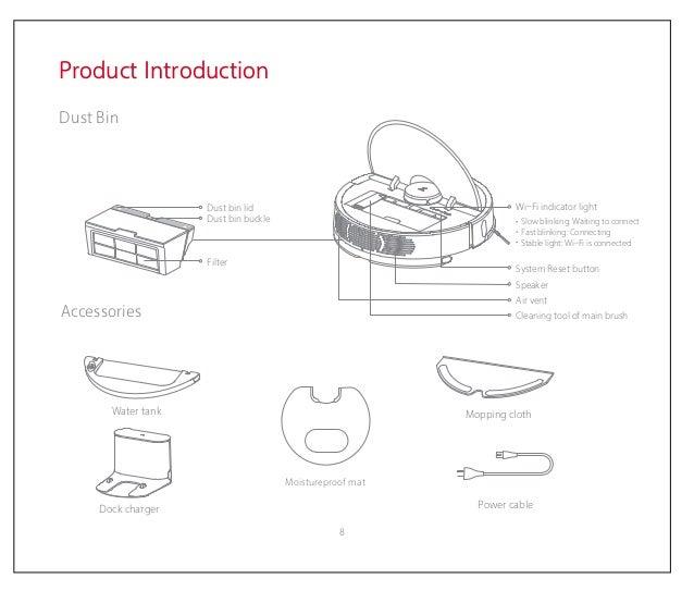 Ръководство Xiaomi Mi Roborock 2