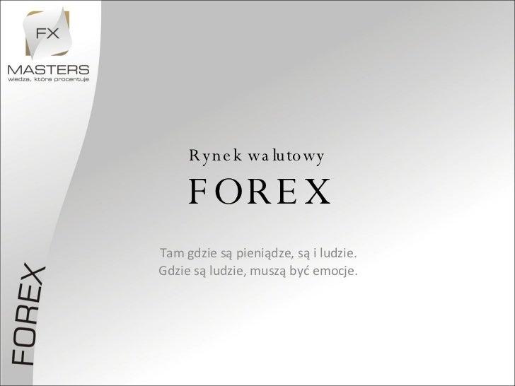 forex waluty