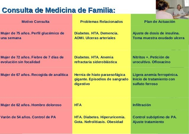 RAZONAMIENTO CLÍNICORAZONAMIENTO CLÍNICO Proceso de pensamiento y toma de deiciones que permite al médico clínico realizar...