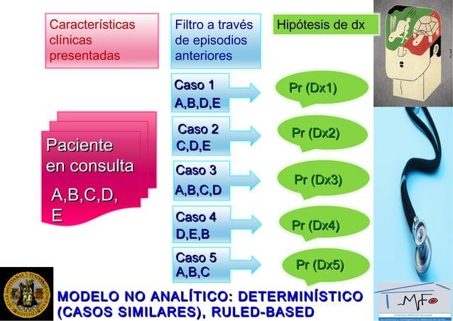 VIDEO DE UN CASO CLÍNICO: - identifica los diagnósticos que maneja el médico - correlaciona diagnóstico y exploración físi...