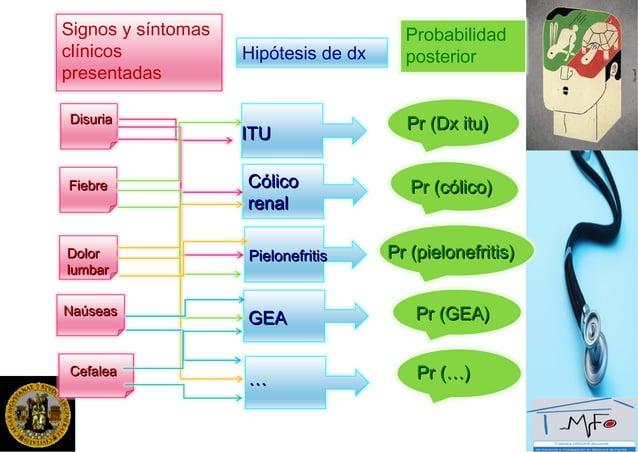 Modelos cognitivos mixtosModelos cognitivos mixtos Lo que el paciente presenta Representación del casoRepresentación del c...