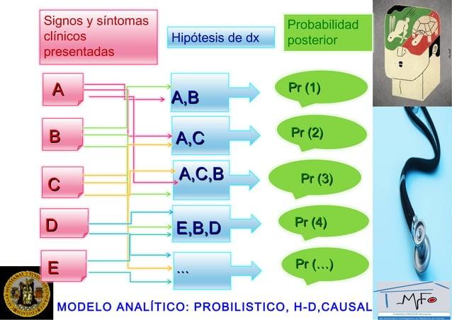 Modelos cognitivos mixtosModelos cognitivos mixtos  ElEl reconocimiento de una similitudreconocimiento de una similitud e...