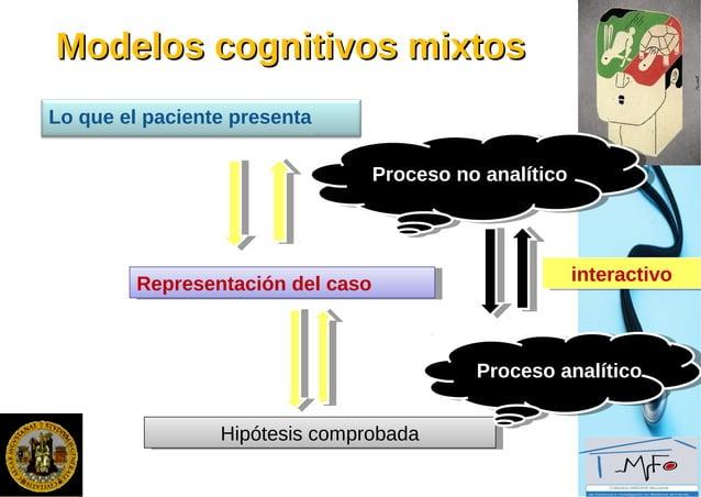 Organización del conocimiento:Organización del conocimiento:  Conocimiento teórico yConocimiento teórico y conocimiento e...
