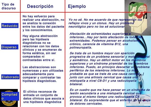 VIDEO DE UN CASO CLÍNICO sobre cefalea: - identifica los pasos del script diagnóstico que maneja el médico sobre cefaleas....