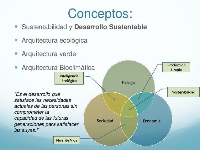Introducci n a la arquitectura bioclimatica for Que es arquitectura definicion
