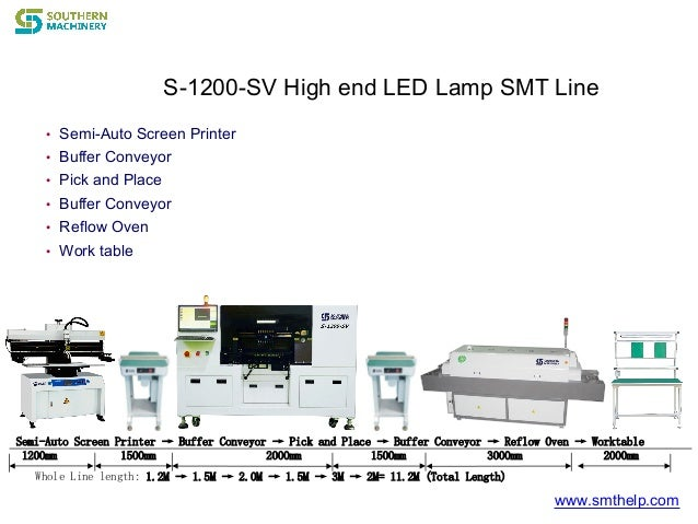 S-1200-SV High end LED Lamp SMT Line • Semi-Auto Screen Printer • Buffer Conveyor • Pick and Place • Buffer Conveyor • Ref...