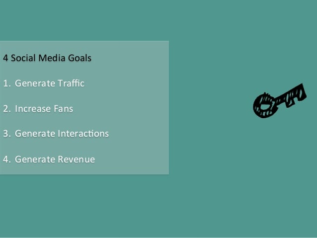 4  Social  Media  Goals        1. Generate  Traffic   2. Increase  Fans   3. Generate  Interac6ons...