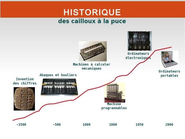 Historique de l 39 informatique - Historique des lampes ...
