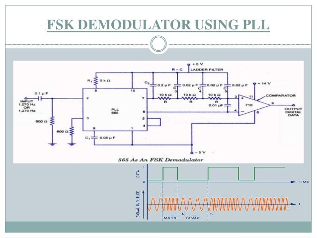 Scet Appliction Of Pll Fm Demodulation Fsk Demodulation on ac capacitor