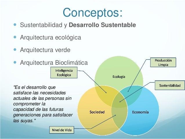 Sustentabilidad y arquitectura bioclim tica for Concepto de arquitectura