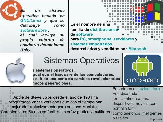 Resultado de imagen de sistemas operativos infografia