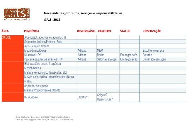 Planilha de necessidades S.A.S. Brasil - 2016 Slide 2