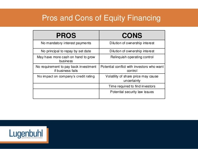 equity financing business plan