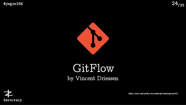 /35@yegor256 Zerocracy 24 GitFlow https://nvie.com/posts/a-successful-git-branching-model/ by Vincent Driessen