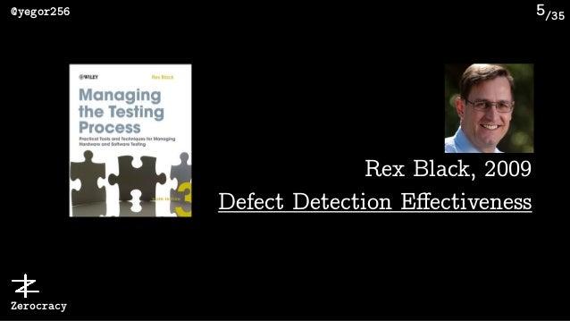 /35@yegor256 Zerocracy 5 Rex Black, 2009 Defect Detection Effectiveness