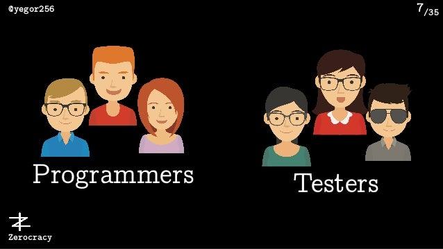 /35@yegor256 Zerocracy 7 Programmers Testers