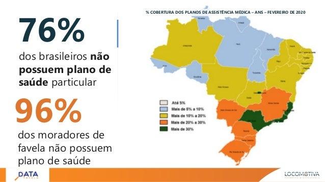 76% dos brasileiros não possuem plano de saúde particular % COBERTURA DOS PLANOS DE ASSISTÊNCIA MÉDICA – ANS – FEVEREIRO D...