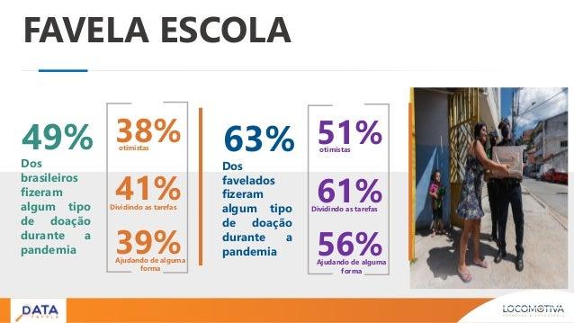 49% Dos brasileiros fizeram algum tipo de doação durante a pandemia 38% 41% 39% otimistas Dividindo as tarefas Ajudando de...