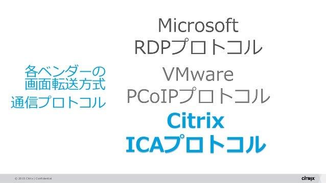 © 2015 Citrix   Confidential 各ベンダーの 画面転送方式 通信プロトコル Citrix ICAプロトコル