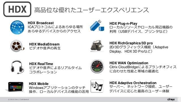© 2015 Citrix   Confidential 高品位な優れたユーザーエクスペリエンス HDX MediaStream ビデオや音声の再生 HDX Broadcast ICAプロトコルによるあらゆる場所 あらゆるデバイスからのアクセス...