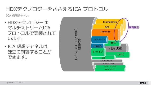 © 2015 Citrix   Confidential HDXテクノロジーをささえるICA プロトコル ICA 仮想チャネル 汎用USB Lync ICA接続 (HDXブロードキャスト) Framehawk DCR Thinwire KB &...