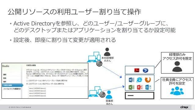 © 2015 Citrix   Confidential • Active Directoryを参照し、どのユーザー/ユーザーグループに、 どのデスクトップまたはアプリケーションを割り当てるか設定可能 • 設定後、即座に割り当て変更が適用される...