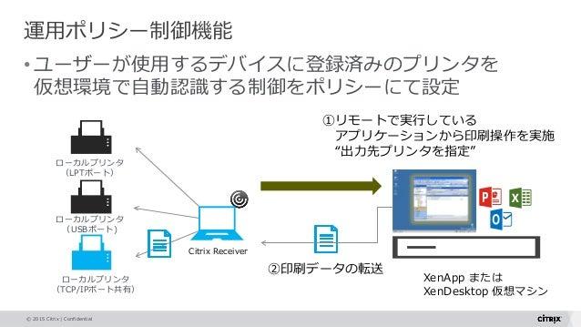 © 2015 Citrix   Confidential • ユーザーが使用するデバイスに登録済みのプリンタを 仮想環境で自動認識する制御をポリシーにて設定 運用ポリシー制御機能 Citrix Receiver XenApp または XenDe...