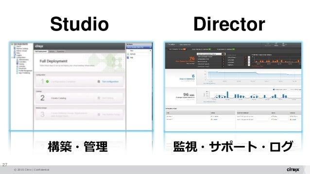 © 2015 Citrix   Confidential Studio Director 構築・管理 監視・サポート・ログ 27