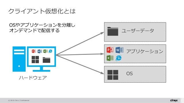 © 2015 Citrix   Confidential クライアント仮想化とは ユーザーデータ アプリケーション OS OSやアプリケーションを分離し オンデマンドで配信する ハードウェア