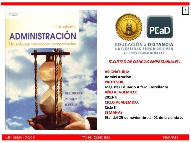 1  FACULTAD DE CIENCIAS EMPRESARIALES. ASIGNATURA: Administración II. PROFESOR: Magister Eduardo Alfaro Castellanos AÑO AC...