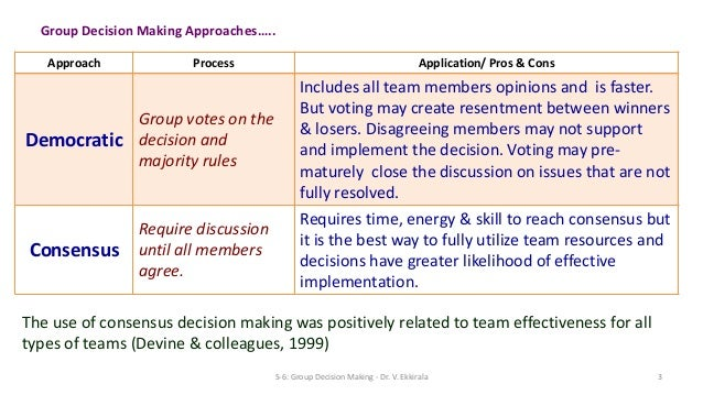 group decision making pros and cons Understand the pros and cons of individual and group decision making learn to  recognize the signs of groupthink recognize different tools and techniques for.