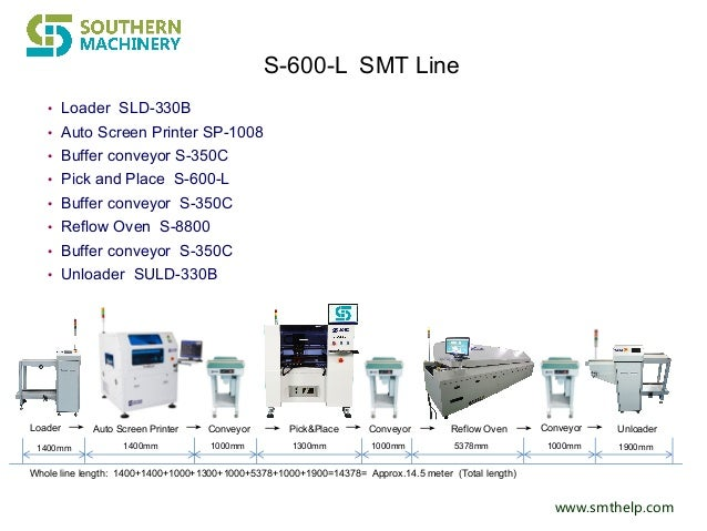 www.smthelp.com S-600-L SMT Line • Loader SLD-330B • Auto Screen Printer SP-1008 • Buffer conveyor S-350C • Pick and Place...