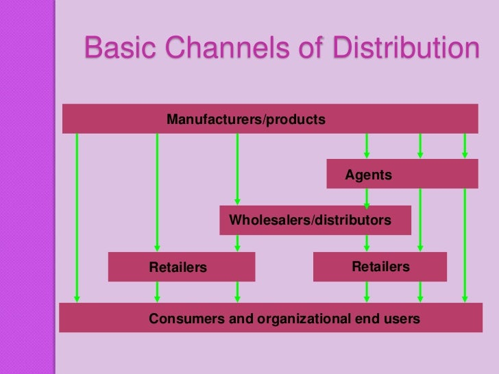 marketing channels pdf Importance of distribution channels - marketing channels - for national economy abstract the paper starts from the importance of merchandise distribution and distribution channels and mutual relationships of the participants in them.