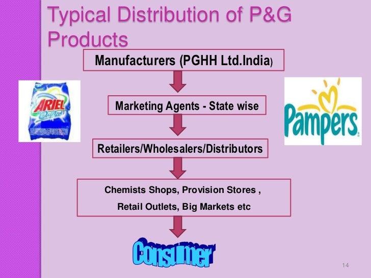 Procter and gamble distribution channels deutsch time slot