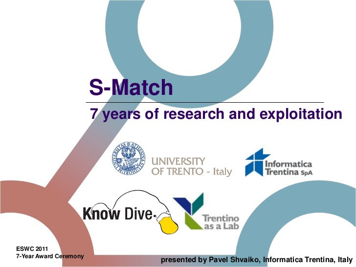 S-Match                        7 years of research and exploitationESWC 20117-Year Award Ceremony                         ...