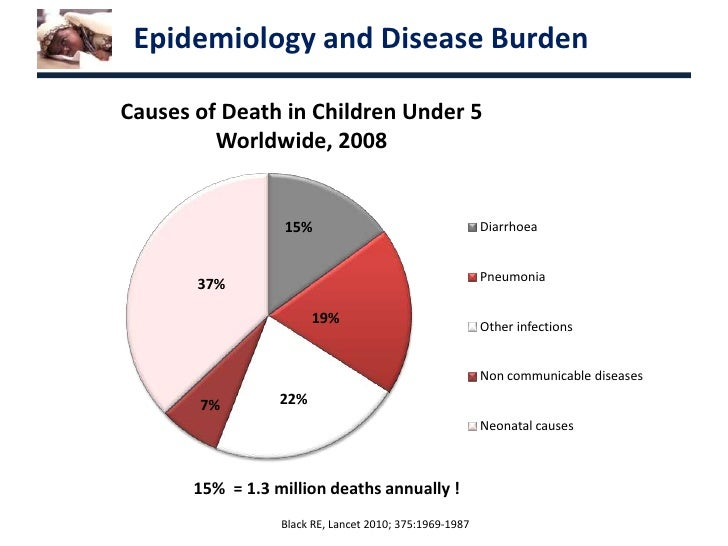causes of epidemics Basically, a disease that causes an epidemic has two main factors lethality and unequivocally fast rate of transmission what epidemic caused schools to close in 1947 a major flu epidemic caused by a vaccine failure was the reasonmany schools closed in 1947 share to.