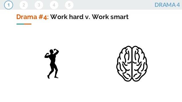 Work Hard versus Work Smart (Drama 4) - The 5 Dramas that Founders Face Slide 2