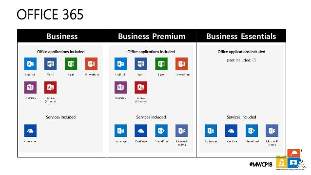 Unleash office 365 with the power of cognitive services and microsoft…