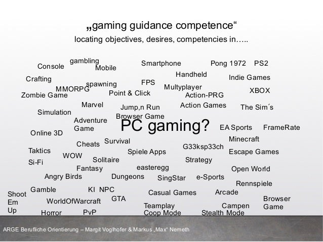 """""""gaming guidance competence"""" locating objectives, desires, competencies in….. WOW FPS Jump,n Run Simulation Action Games E..."""
