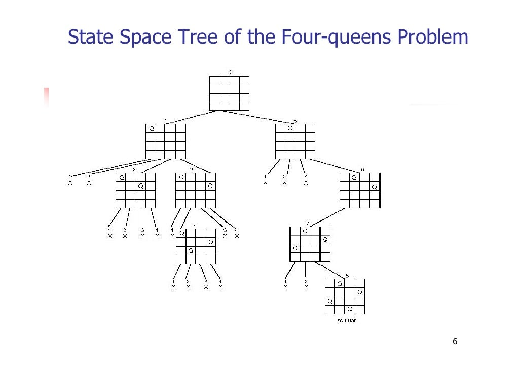 how to make a state space