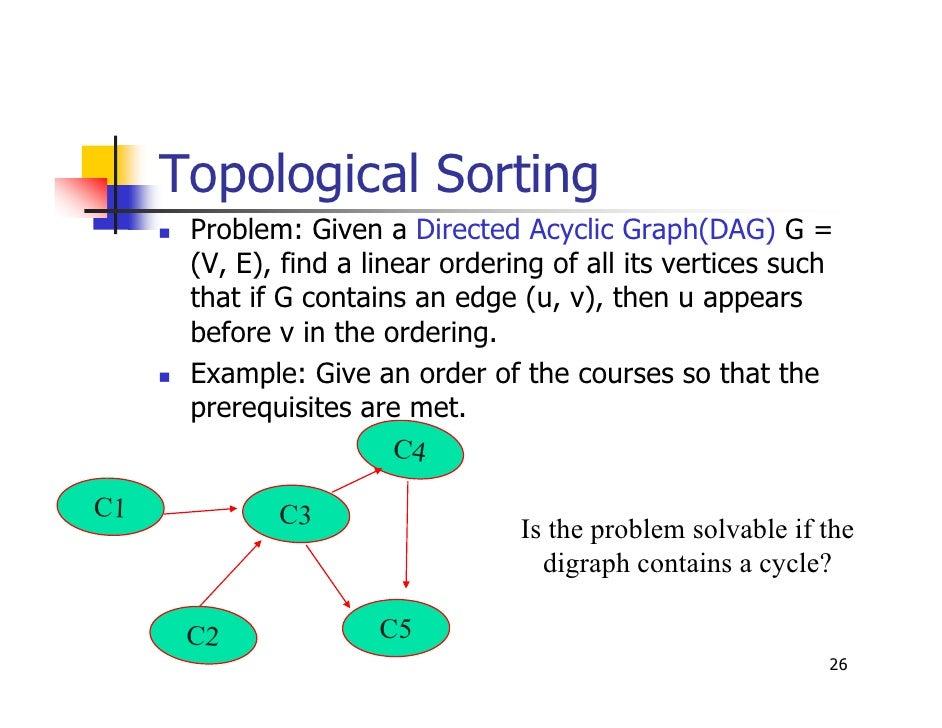 Algorithm Chapter 5