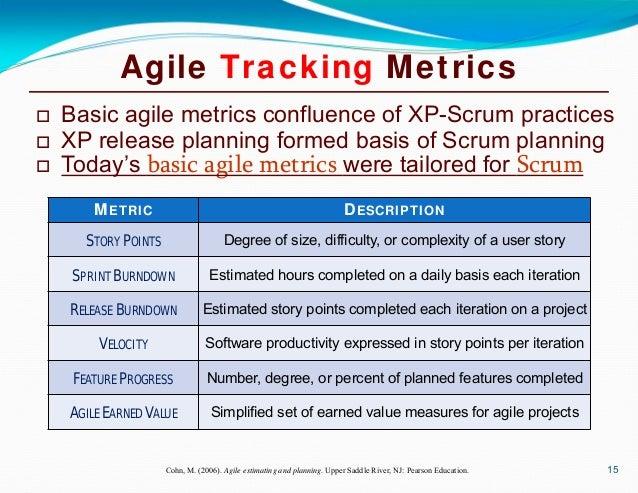 Lean & Agile Performance Measurement: Metrics, Models
