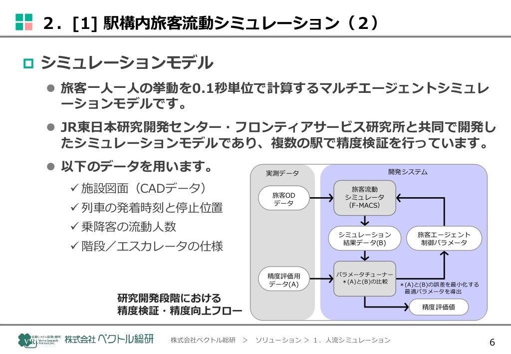 ecd0bf3479 https://image.slidesharecdn.com/s1-141207223606-conversion-gate02/95/s1-6-1024.jpg